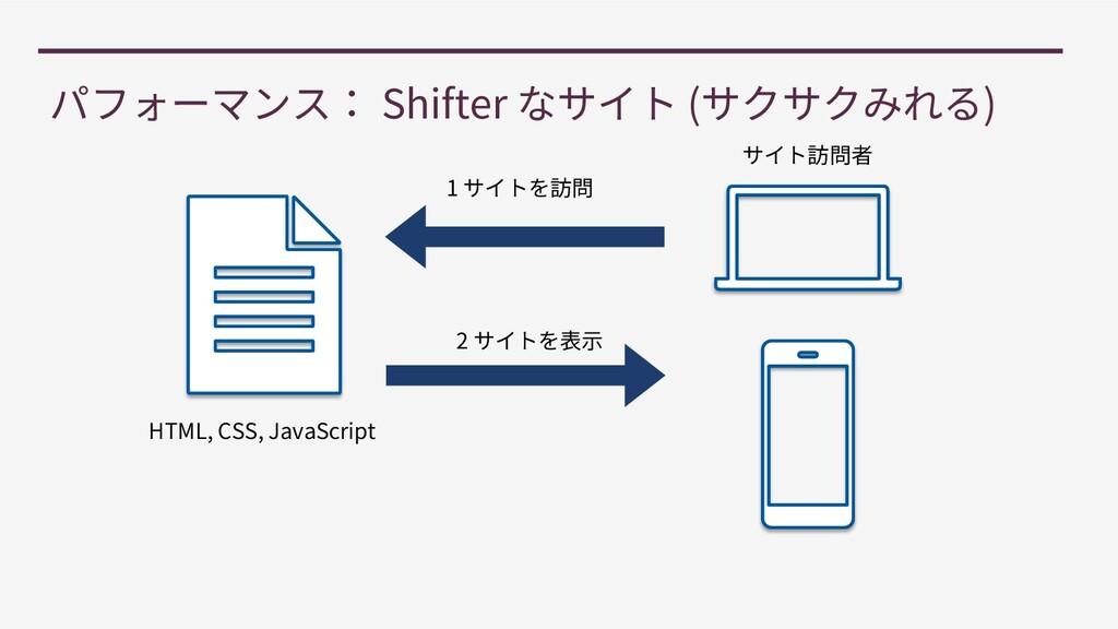 Shifter ( ) HTML, CSS, JavaScript 1 2
