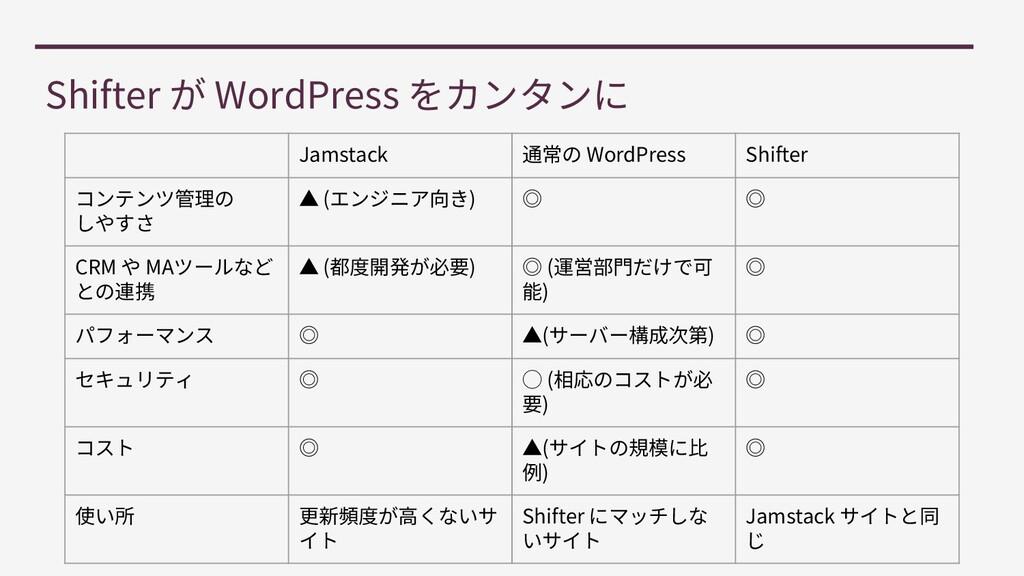 Shifter WordPress Jamstack WordPress Shifter ( ...