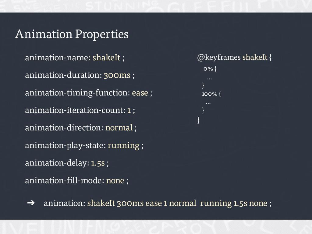 Animation Properties animation-name: shakeIt ; ...