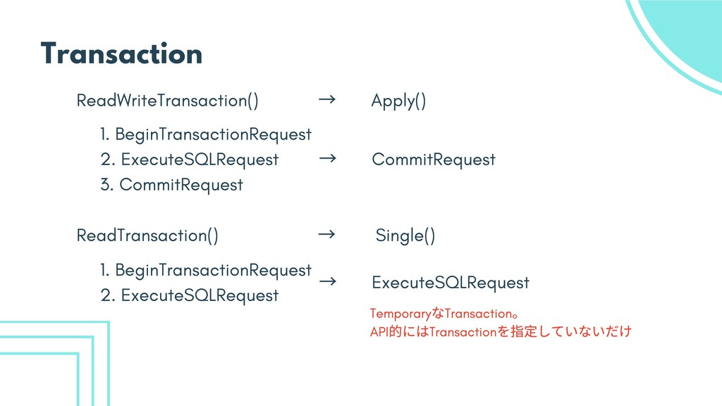 Transaction ReadWriteTransaction() → Apply() 1....