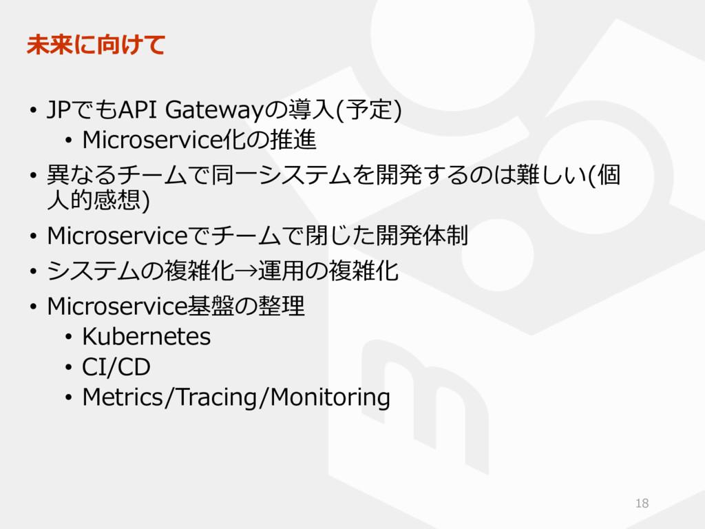 未来に向けて • JPでもAPI Gatewayの導入(予定) • Microservice化...
