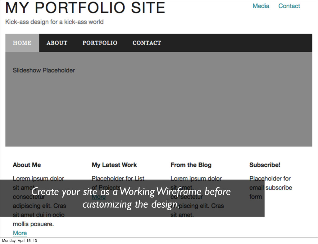 Create your site as a Working Wireframe before ...