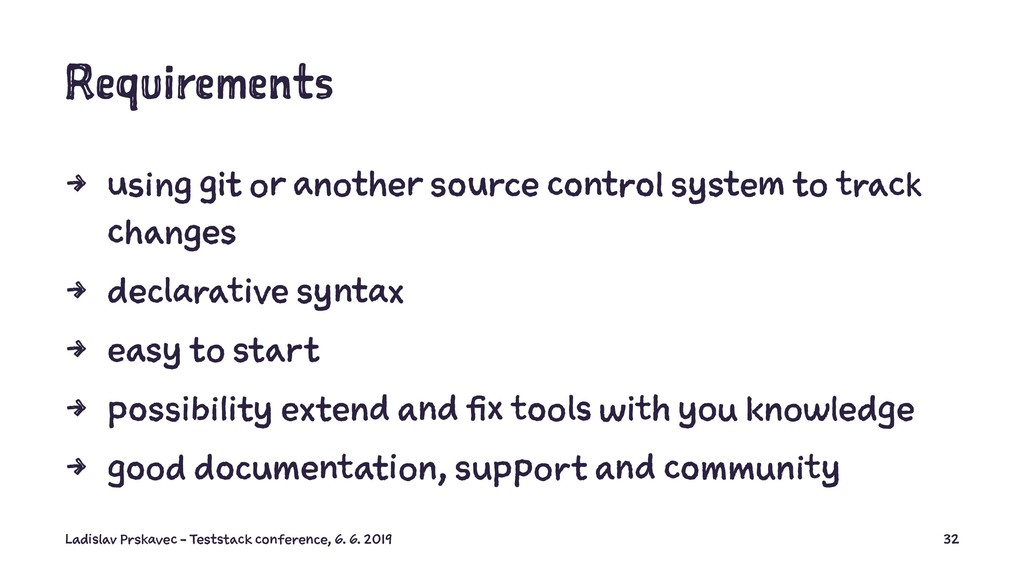 Requirements 4 using git or another source cont...