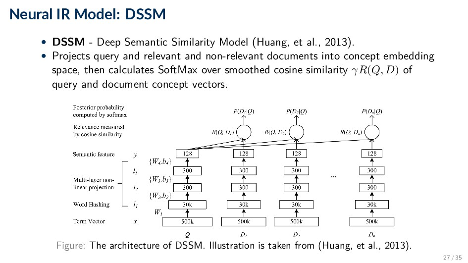 Neural IR Model: DSSM • DSSM - Deep Semantic Si...