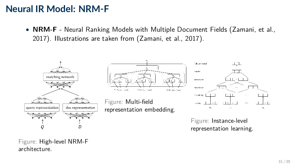 Neural IR Model: NRM-F • NRM-F - Neural Ranking...