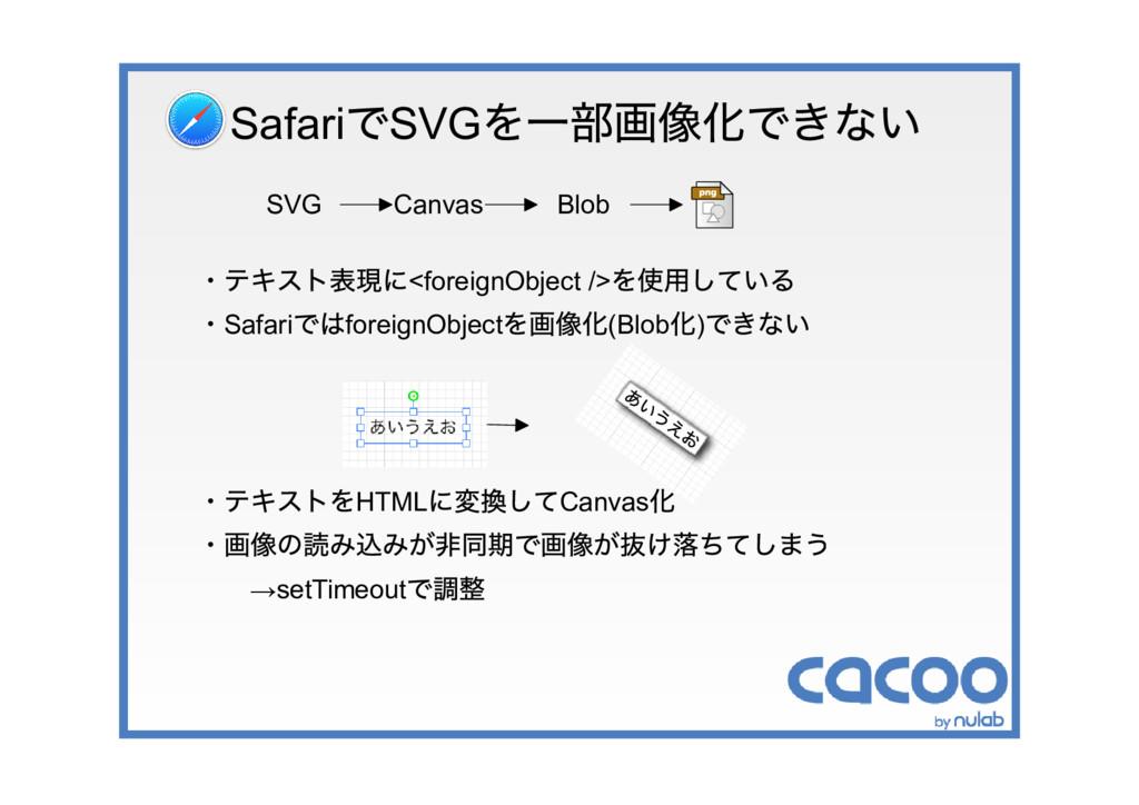 Safari でSVG を一部画像化できない ・テキスト表現に<foreignObject /...