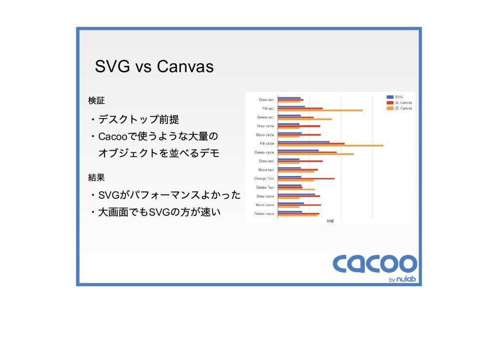 SVG vs Canvas ・デスクトップ前提 ・Cacoo で使うような大量の オブジェクト...