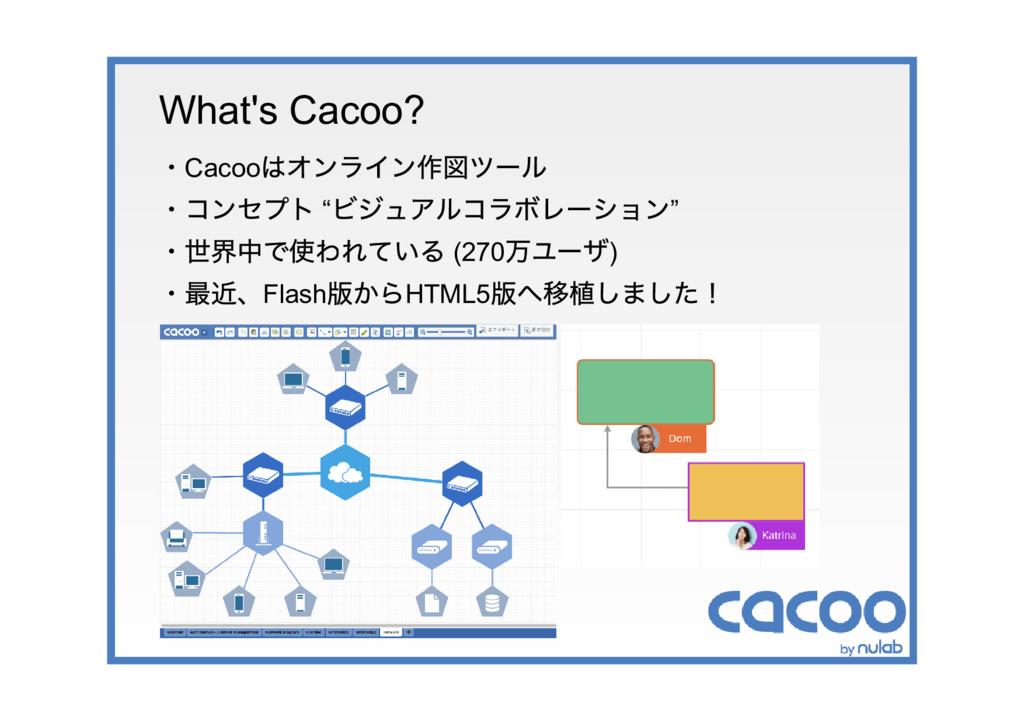 "What's Cacoo? ・Cacoo はオンライン作図ツール ・コンセプト "" ビジュアル..."