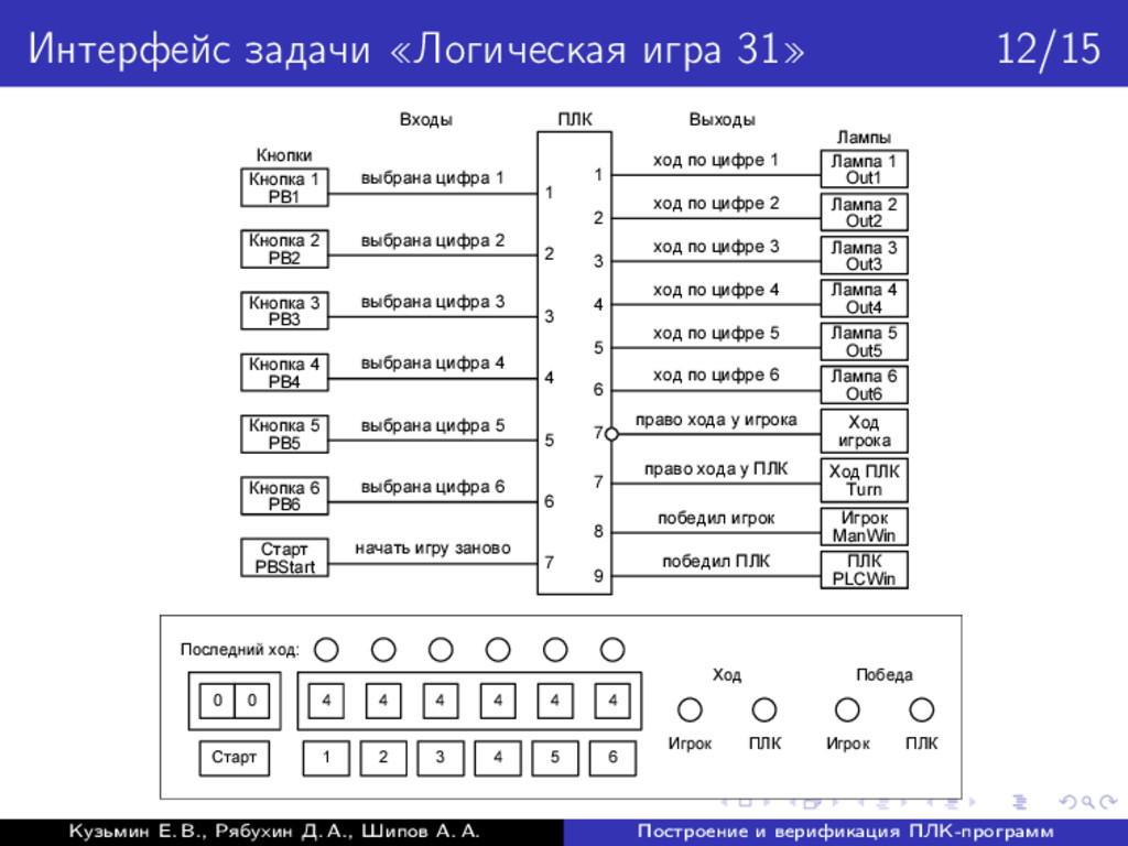 Интерфейс задачи Логическая игра 31 12/15 Лампы...