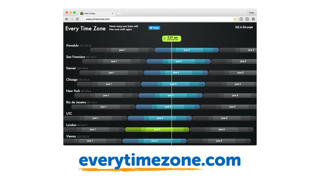 everytimezone.com