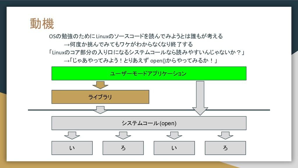 動機 OSの勉強のためにLinuxのソースコードを読んでみようとは誰もが考える →何度か挑んで...