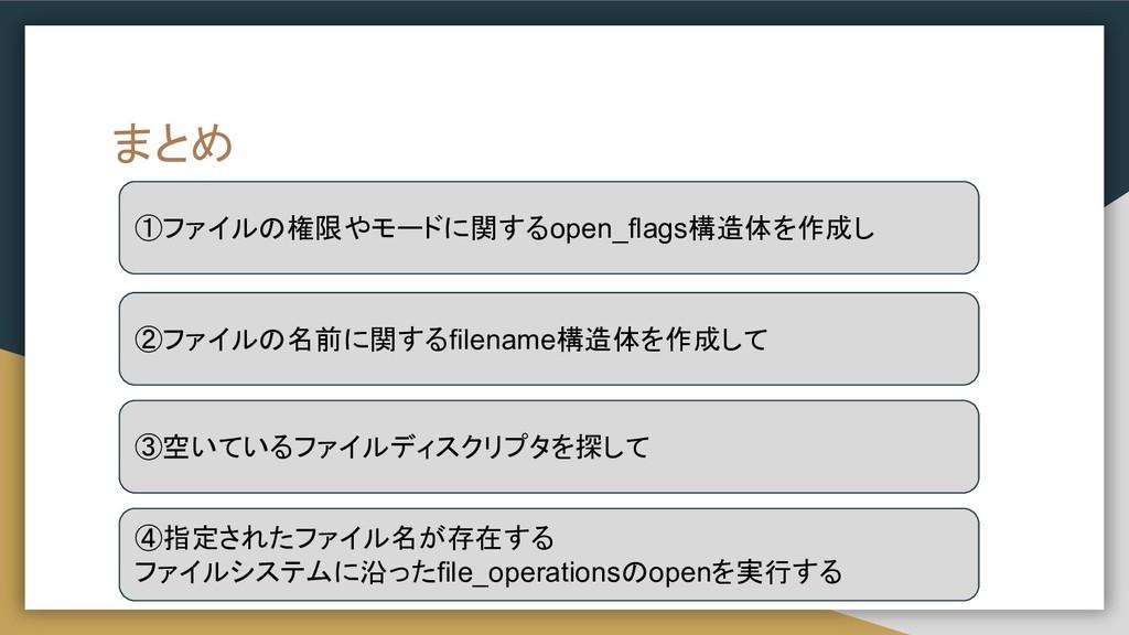 まとめ ①ファイルの権限やモードに関するopen_flags構造体を作成し ②ファイルの名前に...