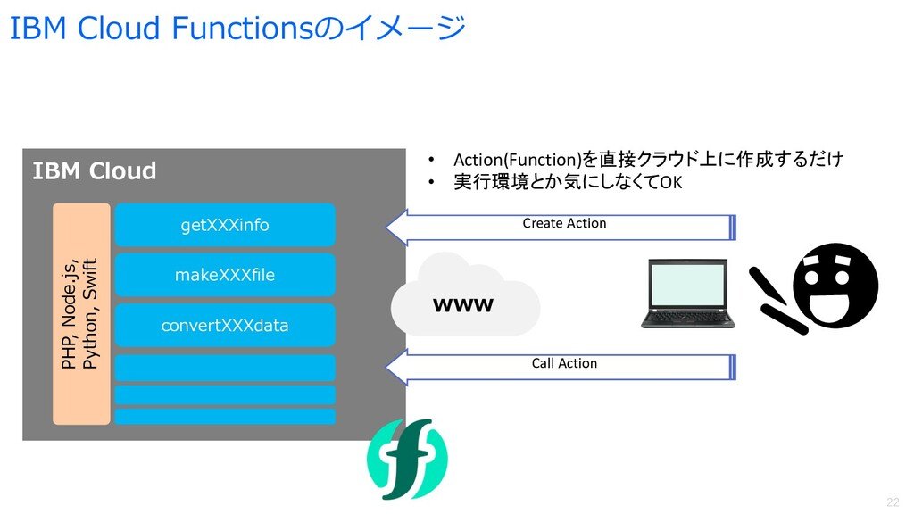 22 IBM Cloud www getXXXinfo Create Action • Act...