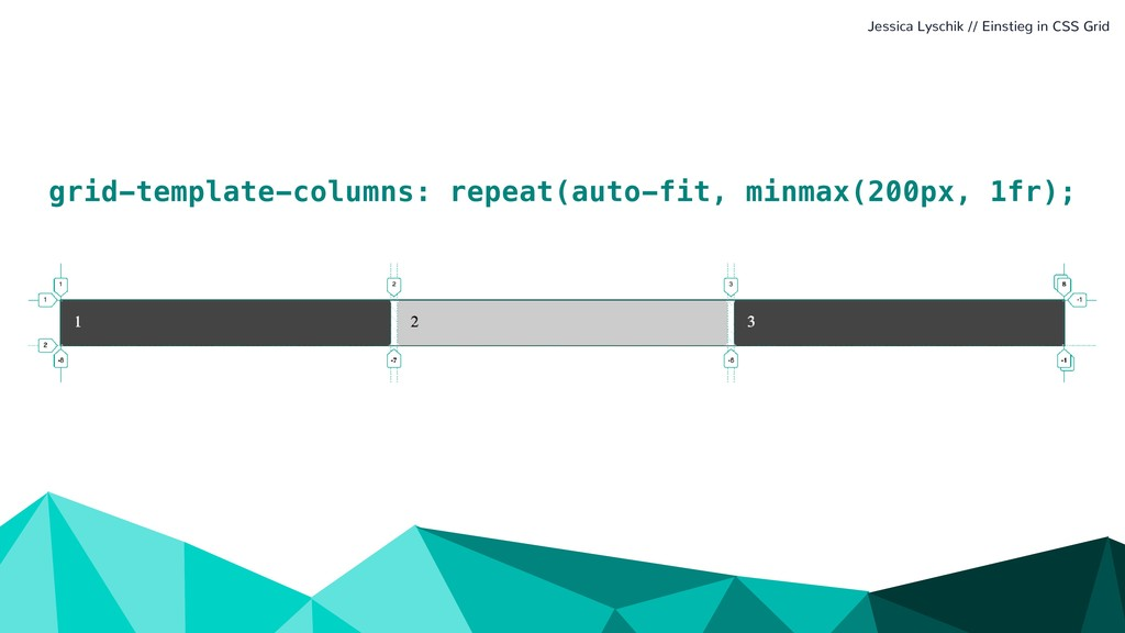 grid-template-columns: repeat(auto-fit, minmax(...