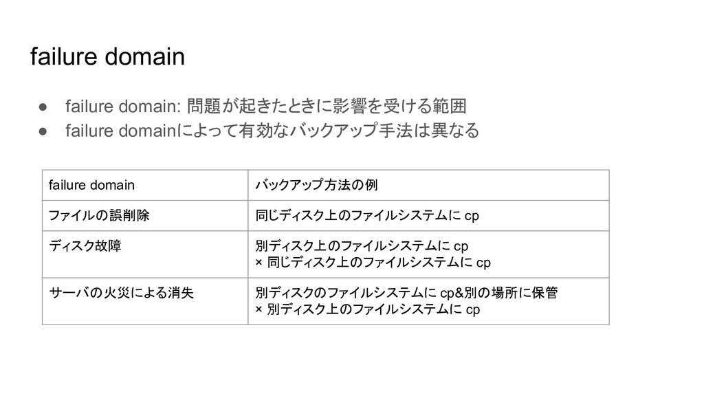 failure domain ● failure domain: 問題が起きたときに影響を受け...