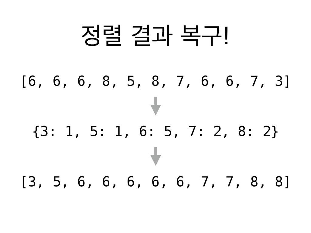 ۳ Ѿҗ ࠂҳ! [6, 6, 6, 8, 5, 8, 7, 6, 6, 7, 3] {3:...