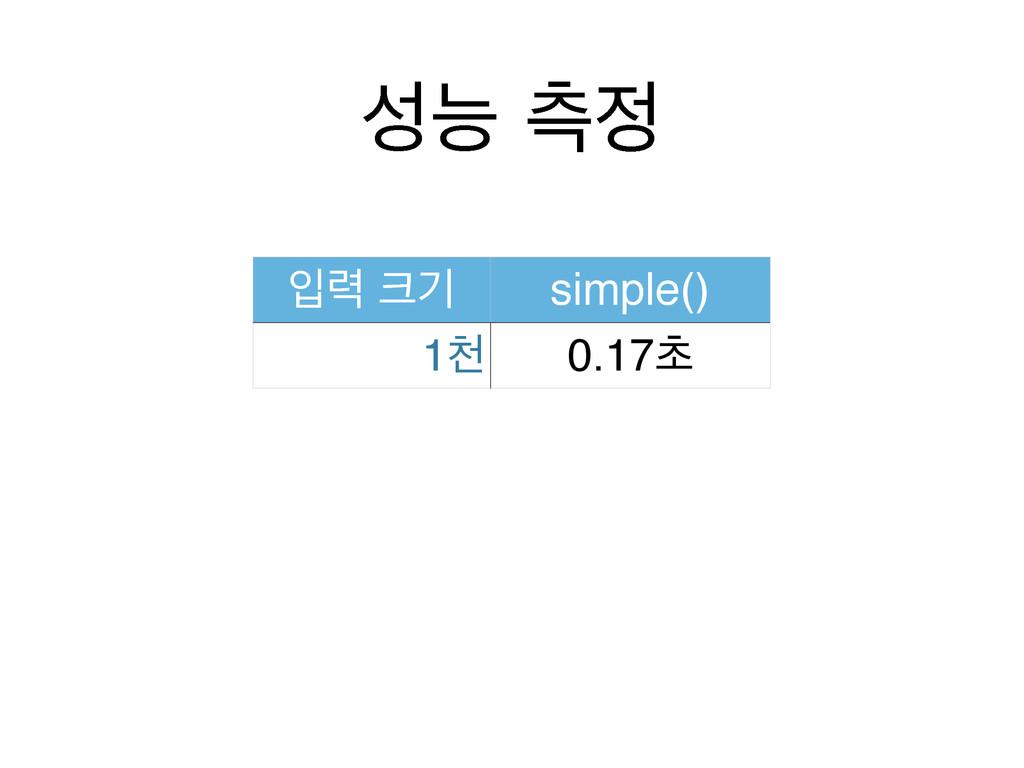 מ ஏ ੑ۱ ӝ simple() 1ୌ 0.17ୡ