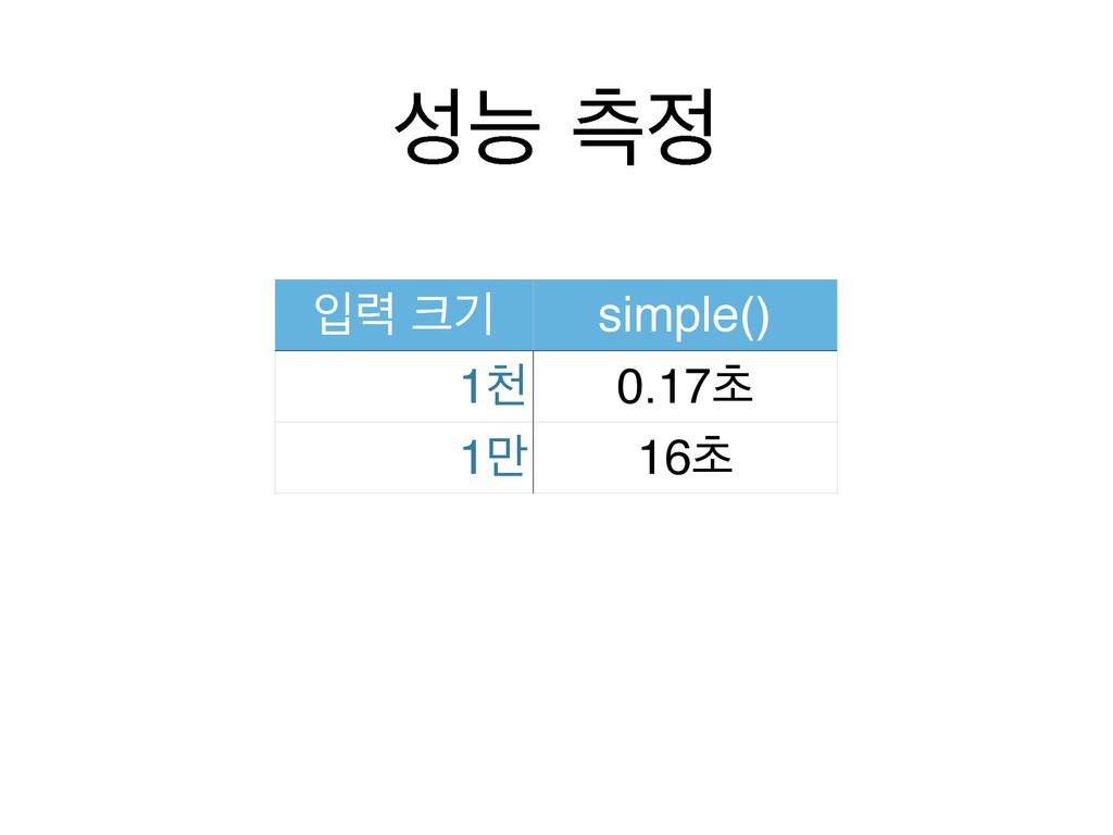 מ ஏ ੑ۱ ӝ simple() 1ୌ 0.17ୡ 1݅ 16ୡ