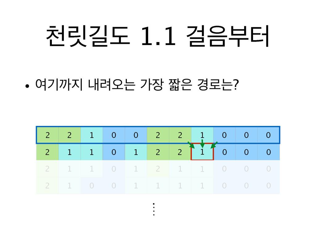 ୌ݁ӡب 1.1 Ѧࠗఠ • ৈӝө ղ۰য়ח о ૣ ҃۽ח? 2 2 1 0 0 ...