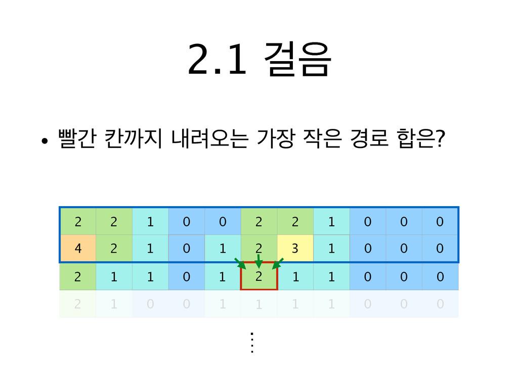 2.1 Ѧ • ࡈр ө ղ۰য়ח о  ҃۽ ? 2 2 1 0 0 2 2...