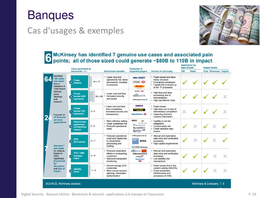 Banques Cas d'usages & exemples 19 Digital Secu...