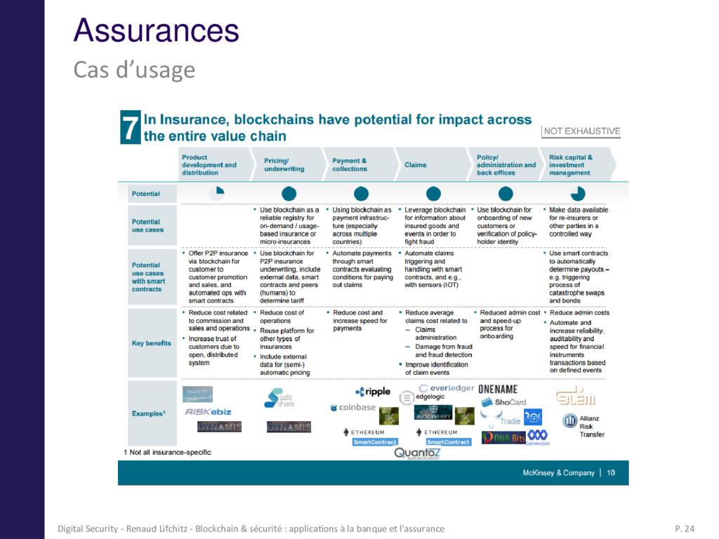 Assurances Cas d'usage 24 Digital Security - Re...