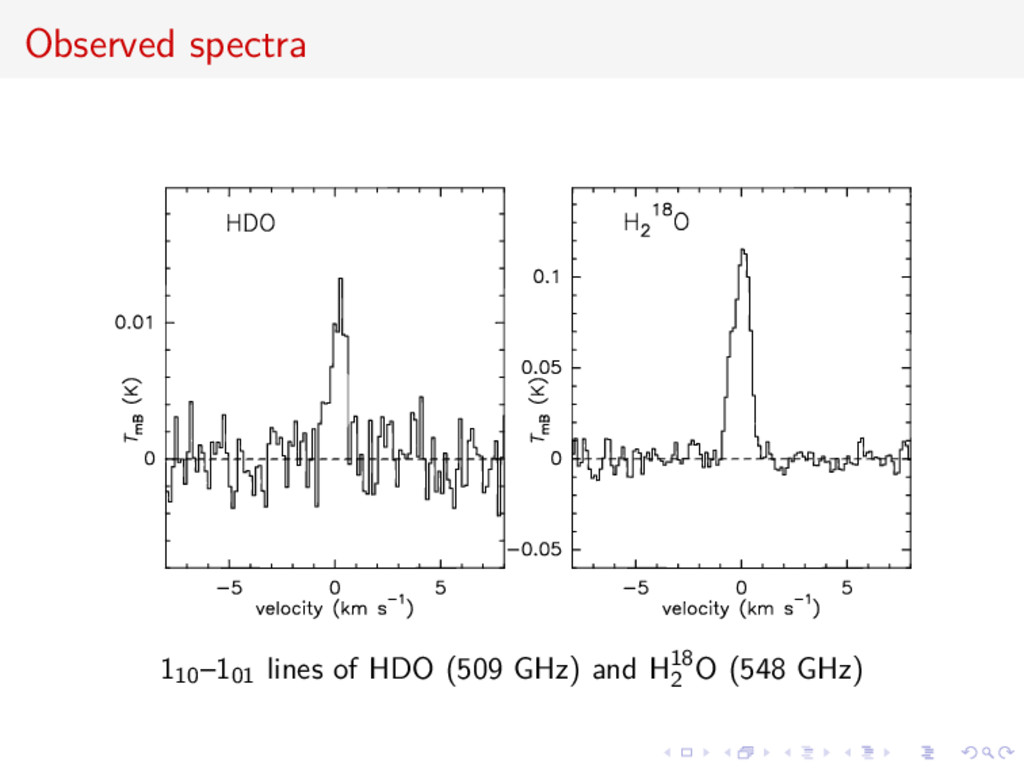 Observed spectra 110–101 lines of HDO (509 GHz)...
