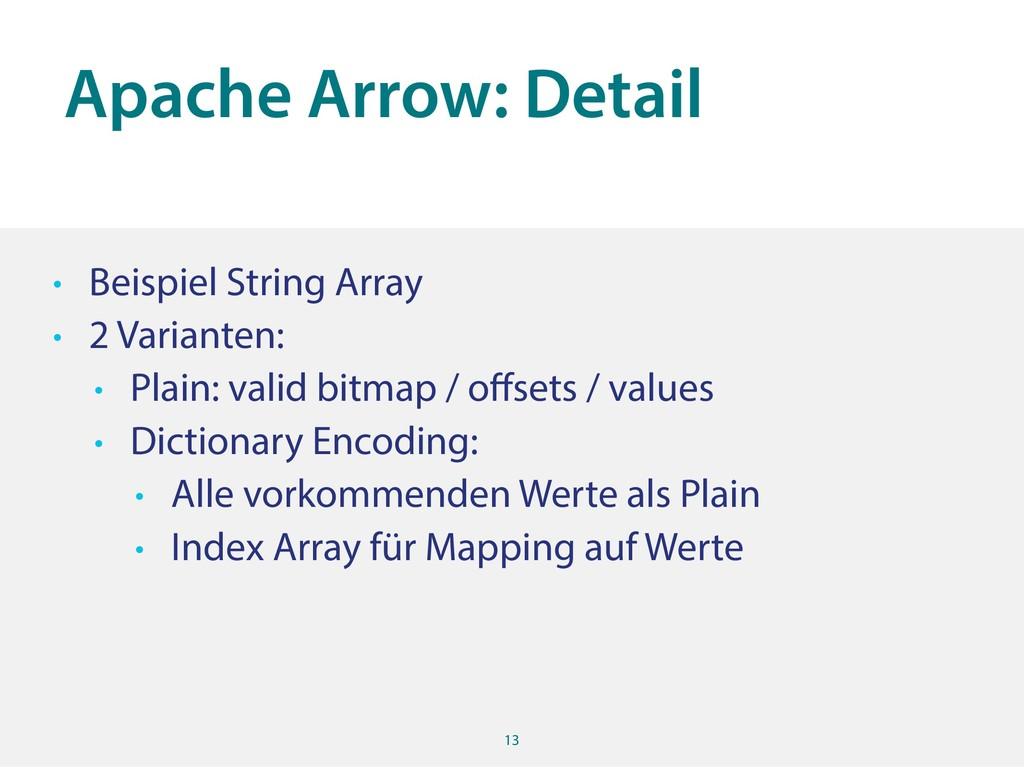 Apache Arrow: Detail 13 • Beispiel String Array...