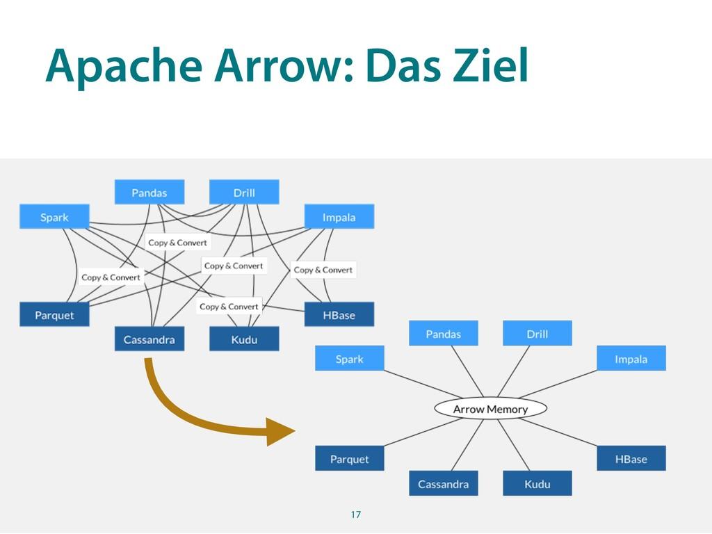 Apache Arrow: Das Ziel 17