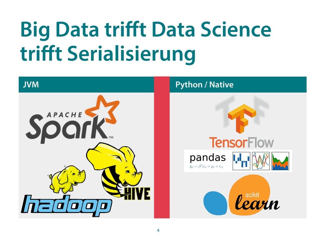 JVM Python / Native 4 Big Data trifft Data Scien...
