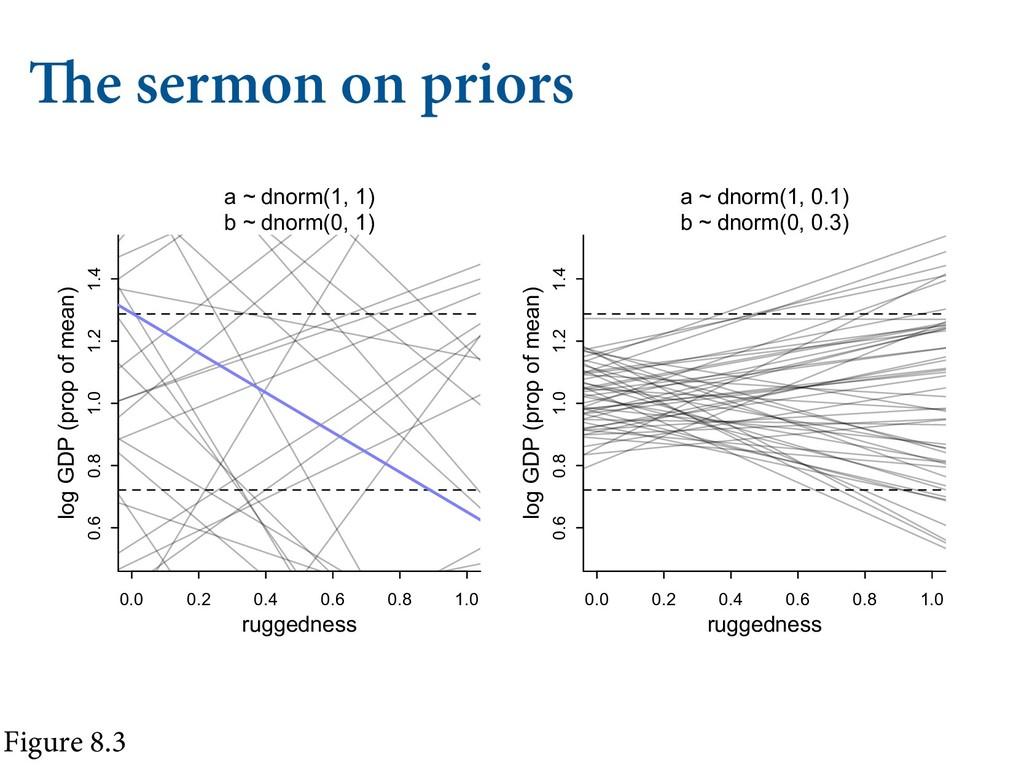 "The sermon on priors  #6*-%*/( ""/ */5&3""$5*..."