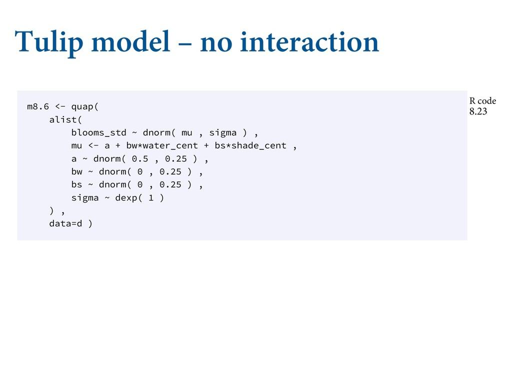 Tulip model – no interaction GSPN FJUIFS WBSJBC...