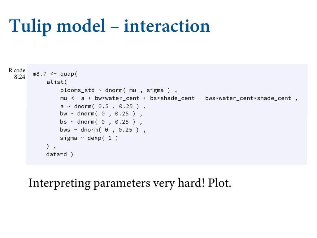 Tulip model – interaction XBUFS IBWF [FSP FČFDU...