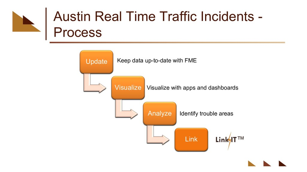 Austin Real Time Traffic Incidents - Process Up...