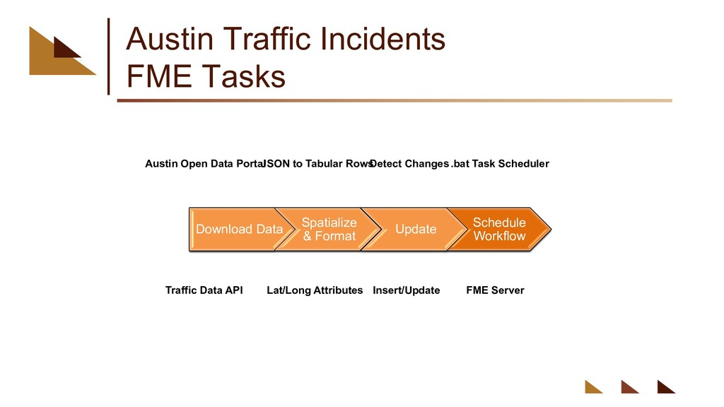 Austin Traffic Incidents FME Tasks Download Dat...