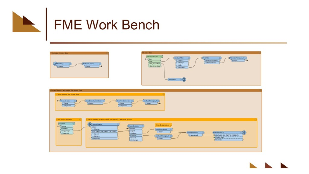 FME Work Bench