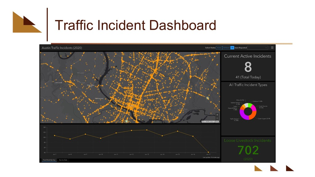 Traffic Incident Dashboard