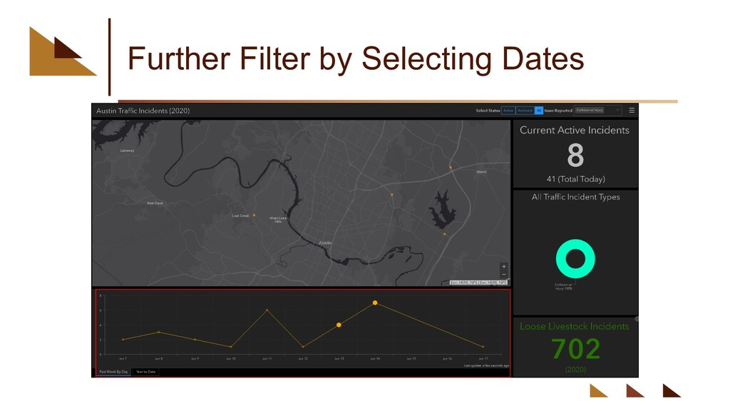Further Filter by Selecting Dates