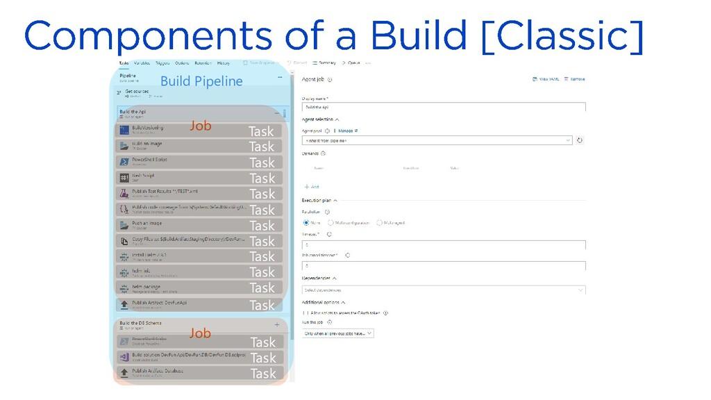 Build Pipeline Job Job Task Task Task Task Task...