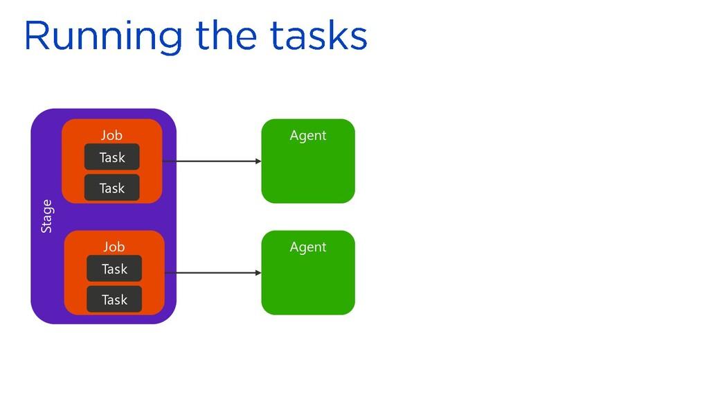 Stage Job Task Task Job Task Task Agent Agent