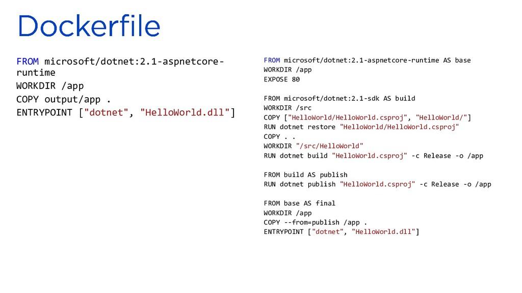 FROM microsoft/dotnet:2.1-aspnetcore- runtime W...