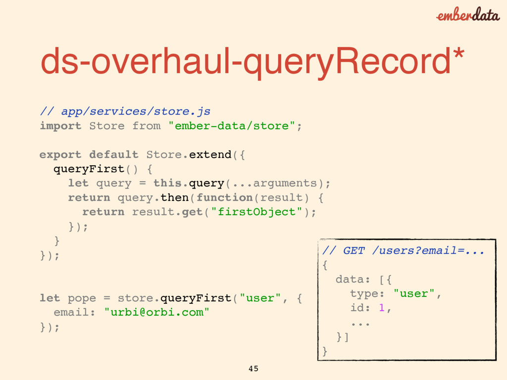 ds-overhaul-queryRecord* // app/services/store....