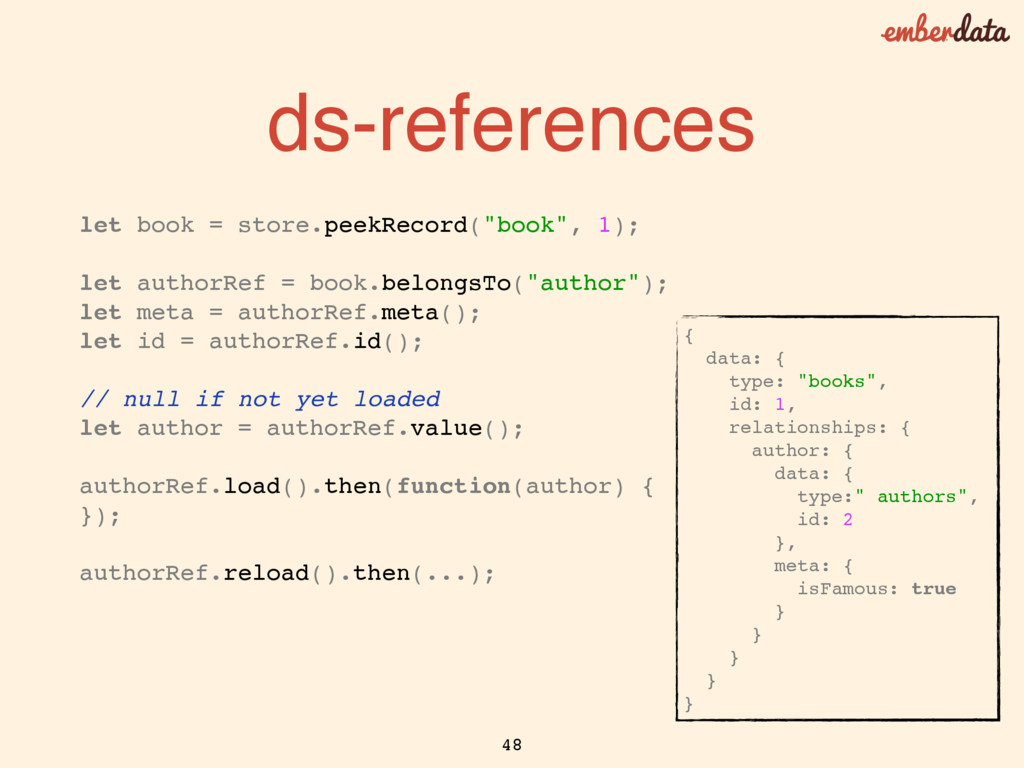 """ds-references let book = store.peekRecord(""""book..."""