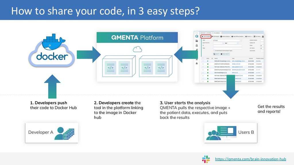 1. Developers push their code to Docker Hub 2. ...