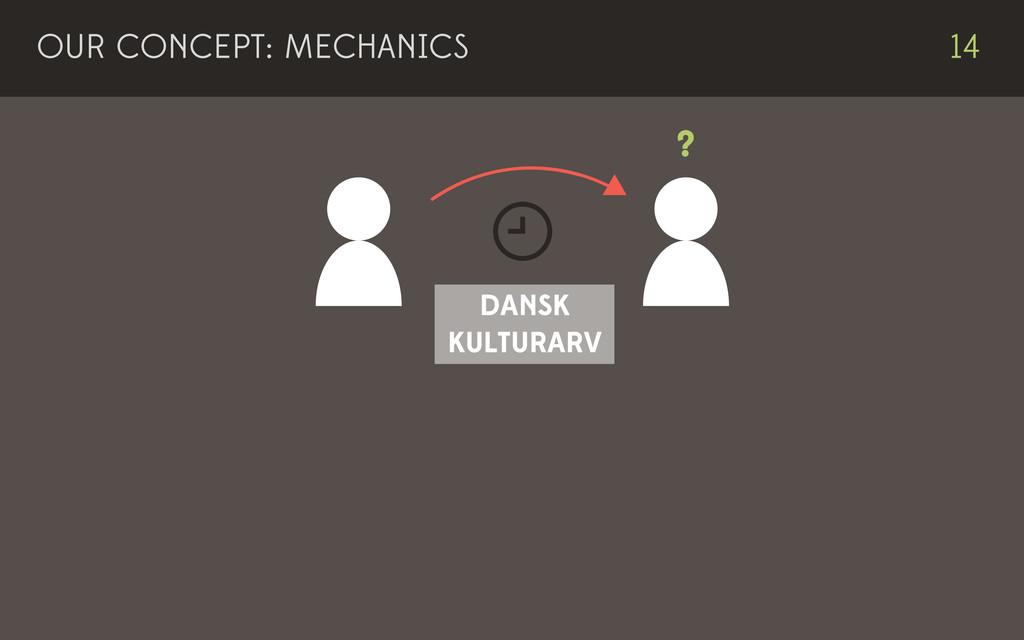 14 DANSK KULTURARV ? OUR CONCEPT: MECHANICS