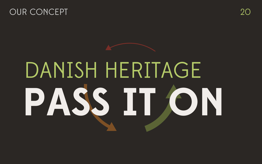 OUR CONCEPT 20 DANISH HERITAGE PASS IT ON
