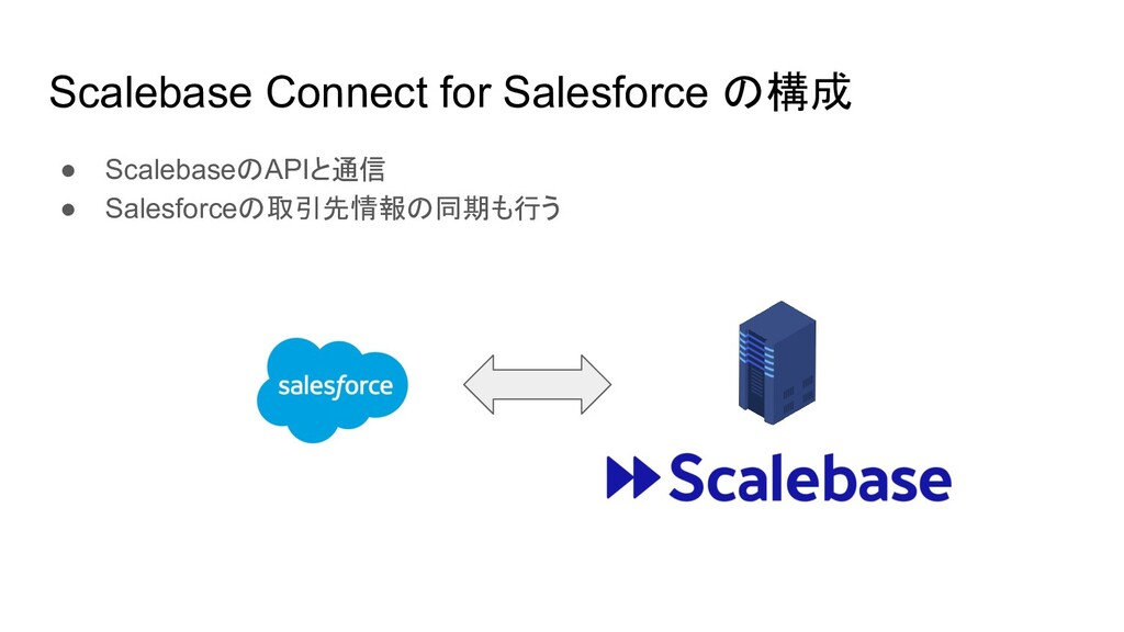 Scalebase Connect for Salesforce の構成 ● Scalebas...