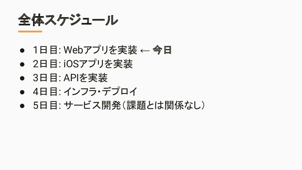 全体スケジュール ● 1日目: Webアプリを実装 ← 今日 ● 2日目: iOSアプリを実装...