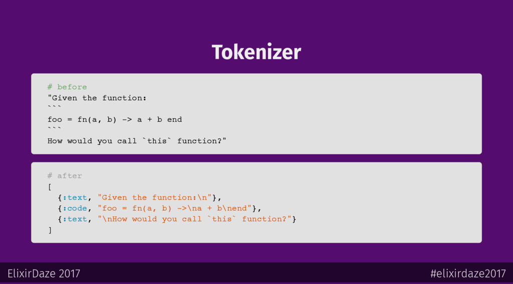 "Tokenizer # before ""Given the function: ``` foo..."
