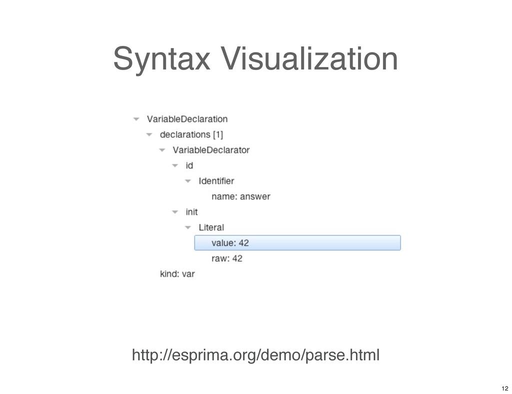 Syntax Visualization http://esprima.org/demo/pa...